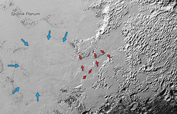 Flowing Ice on Pluto's Plains