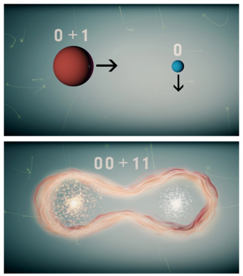 Difference between regular bits and quantum bits