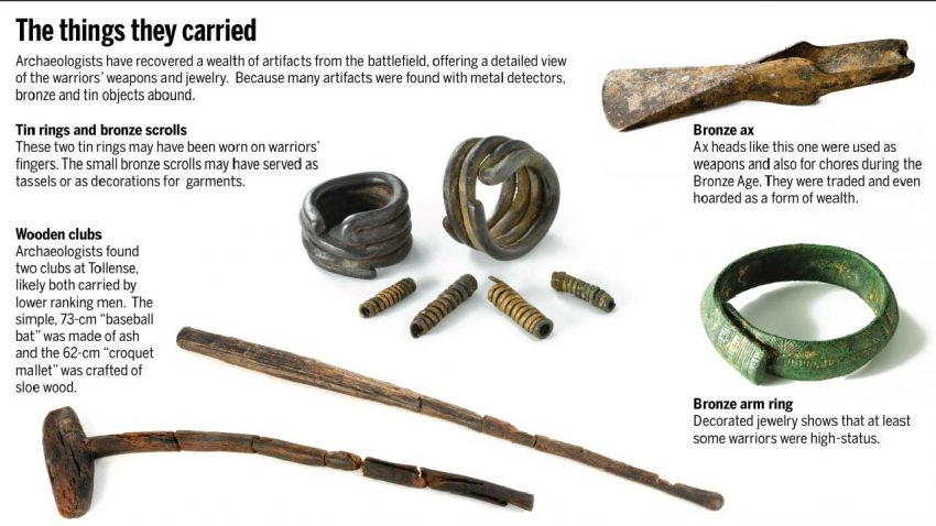 bronze age battle artifacts graphic