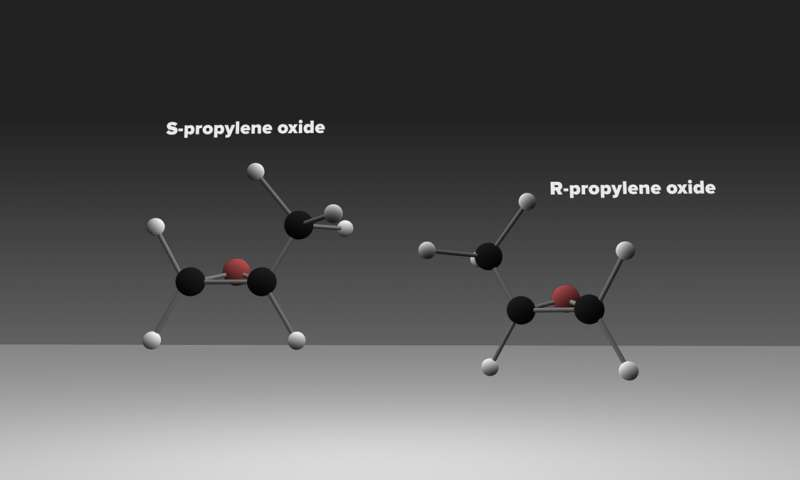 Life's first handshake: Chiral molecule detected in interstellar space