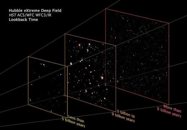 Standard big bang theory.